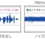 ハイエンドオーディオなどに採用されているソニー独自の高音質技術であるフルデジタルアンプ「S-Master」搭載